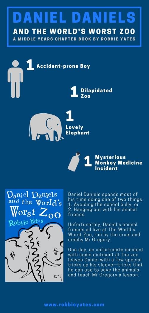 WP_Version Daniel Daniels Promo Infographic.jpg